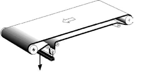 ролик натяжения конвейера