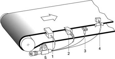 Выровнять ленту на конвейере шины на т5 транспортер размер